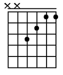 how to play f chord on guitar the easy way