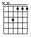 F minor chord guitar  F Minor Chord Guitar